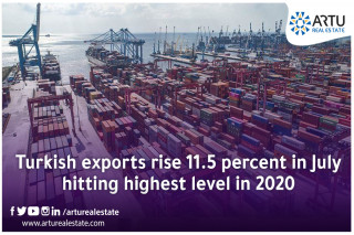 Turkish exports rise 11.5 percent in July hitting highest level in 2020